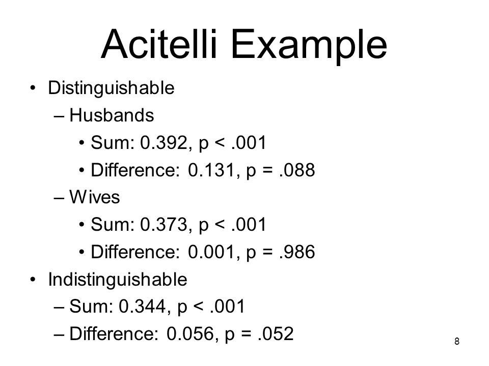 Acitelli Example Distinguishable Husbands Sum: 0.392, p < .001