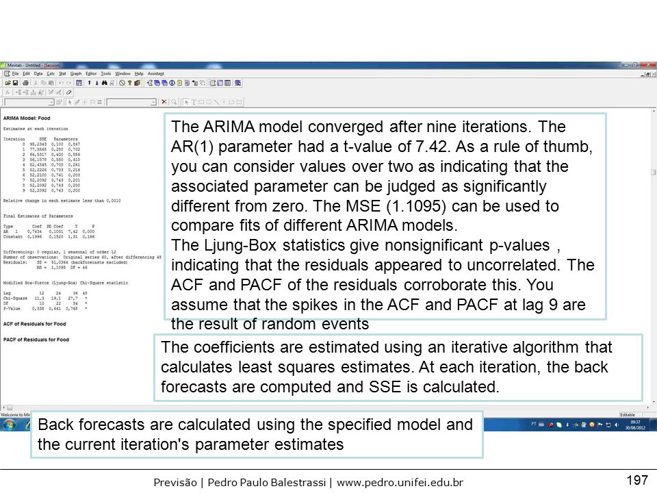 The ARIMA model converged after nine iterations