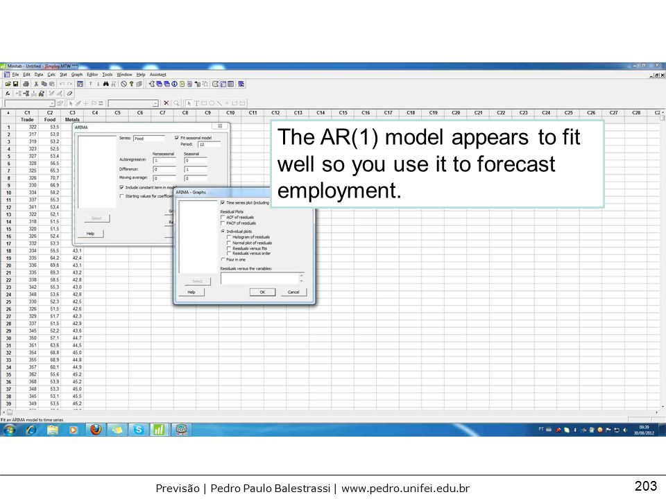 The AR(1) model appears to fit well so you use it to forecast employment.