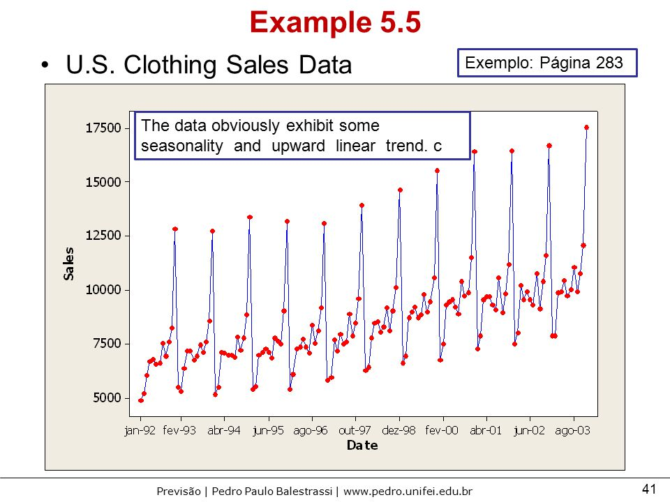 Example 5.5 U.S. Clothing Sales Data Exemplo: Página 283
