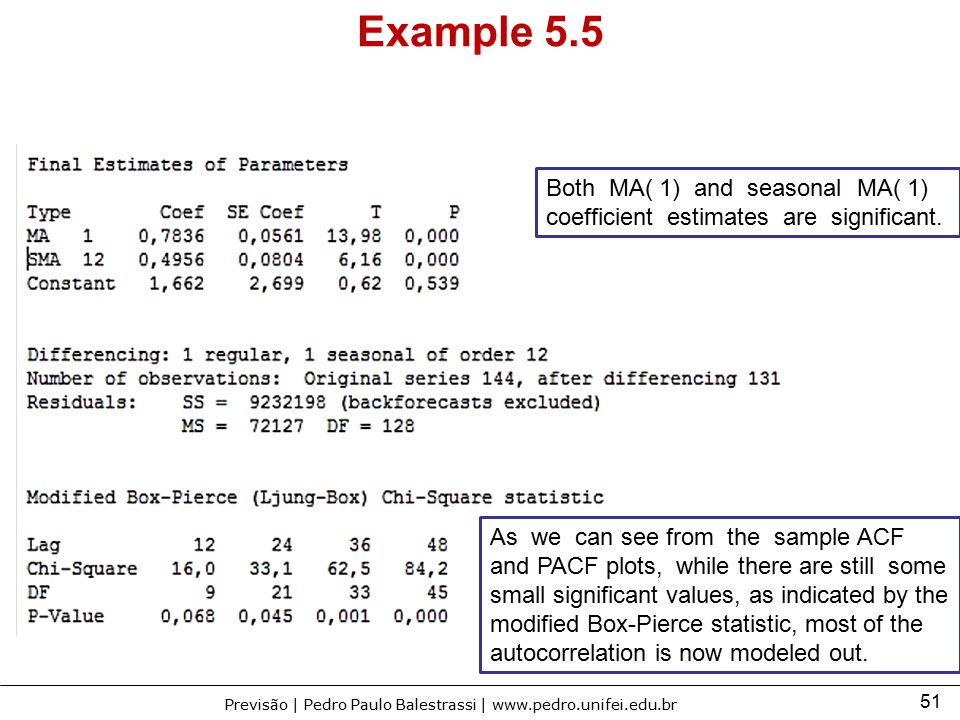 Example 5.5 Both MA( 1) and seasonal MA( 1) coefficient estimates are significant.