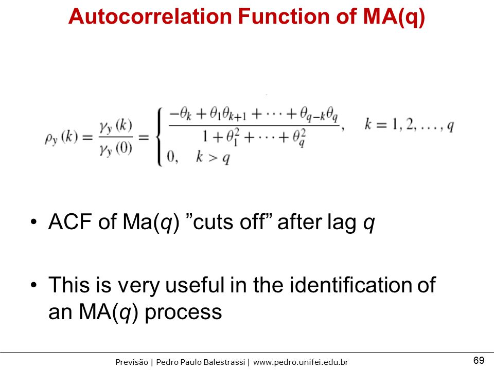 Autocorrelation Function of MA(q)