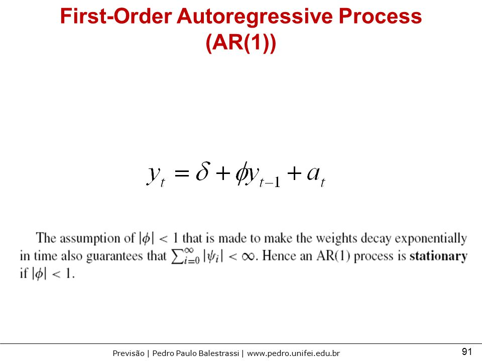 First-Order Autoregressive Process (AR(1))