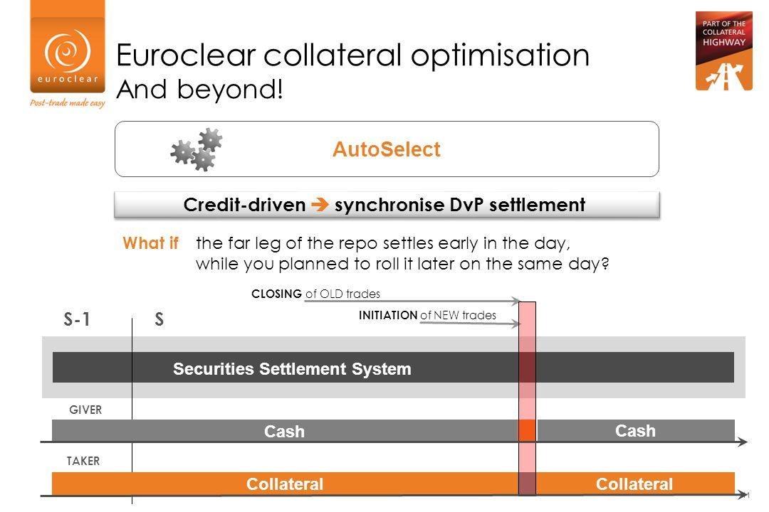 Credit-driven  synchronise DvP settlement