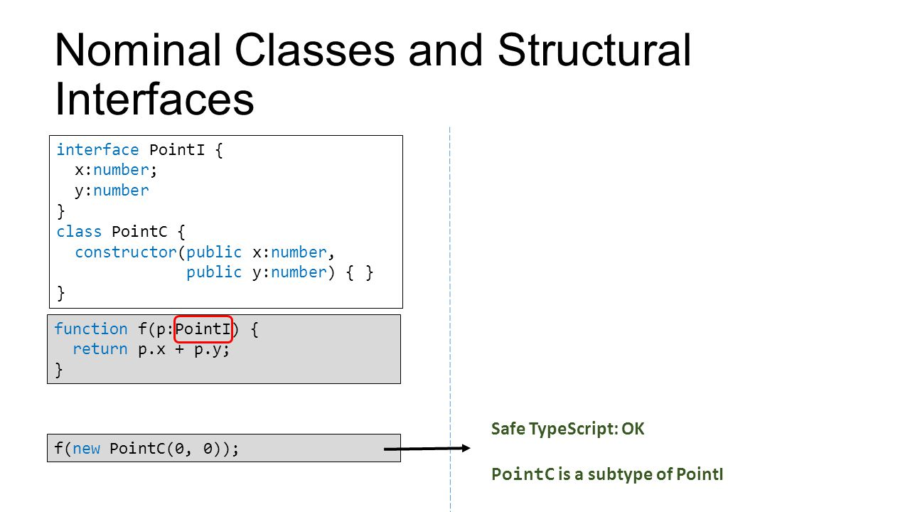 Nominal Classes and Structural Interfaces