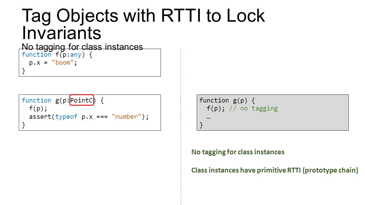 Tag Objects with RTTI to Lock Invariants