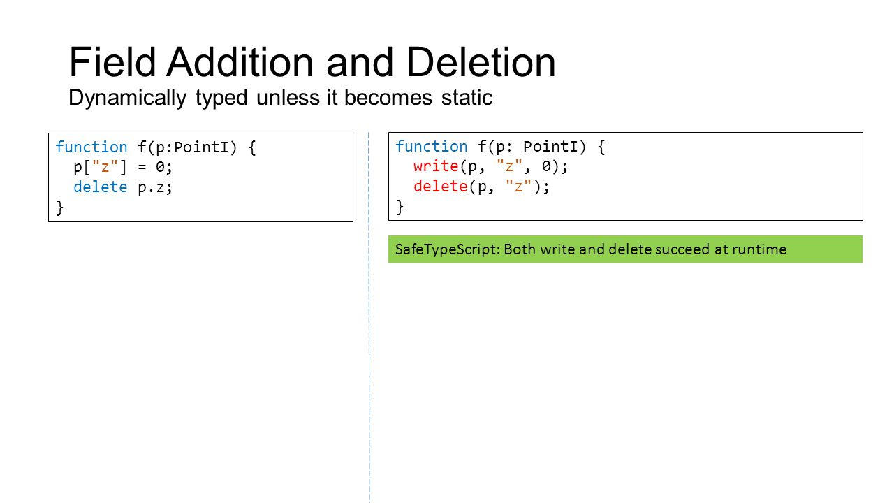 Field Addition and Deletion Dynamically typed unless it becomes static