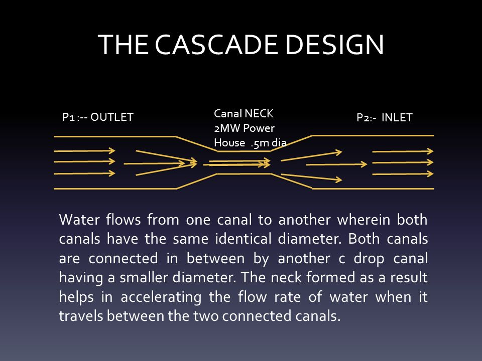 THE CASCADE DESIGN Canal NECK. 2MW Power House .5m dia. P1 :-- OUTLET. P2:- INLET.