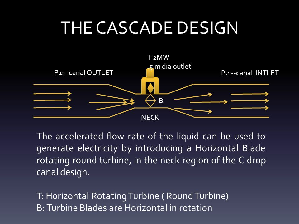 THE CASCADE DESIGN T 2MW. .5 m dia outlet. P1:--canal OUTLET. P2:--canal INTLET. B. NECK.