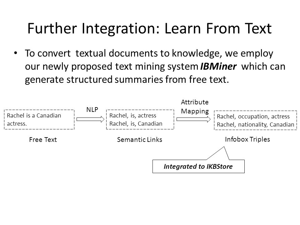 Further Integration: Learn From Text