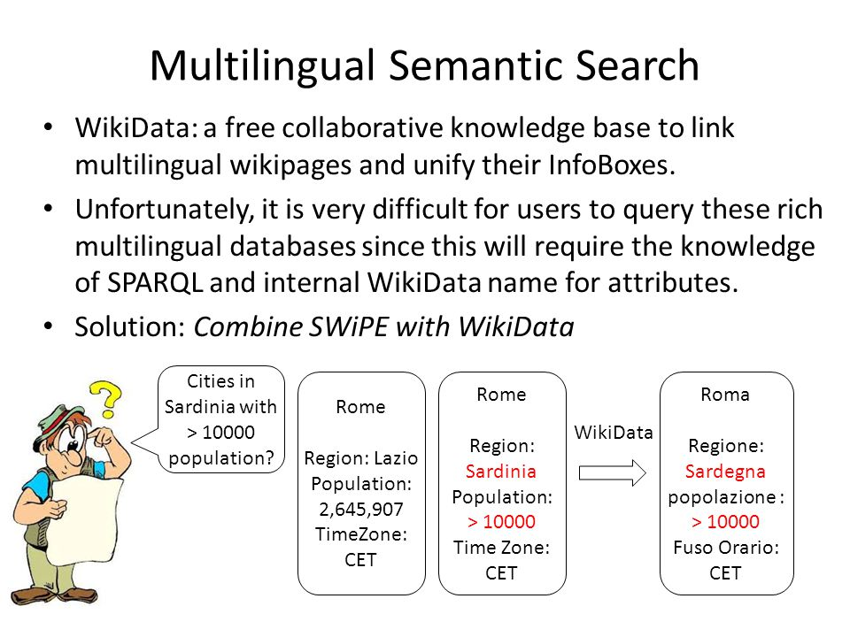 Multilingual Semantic Search
