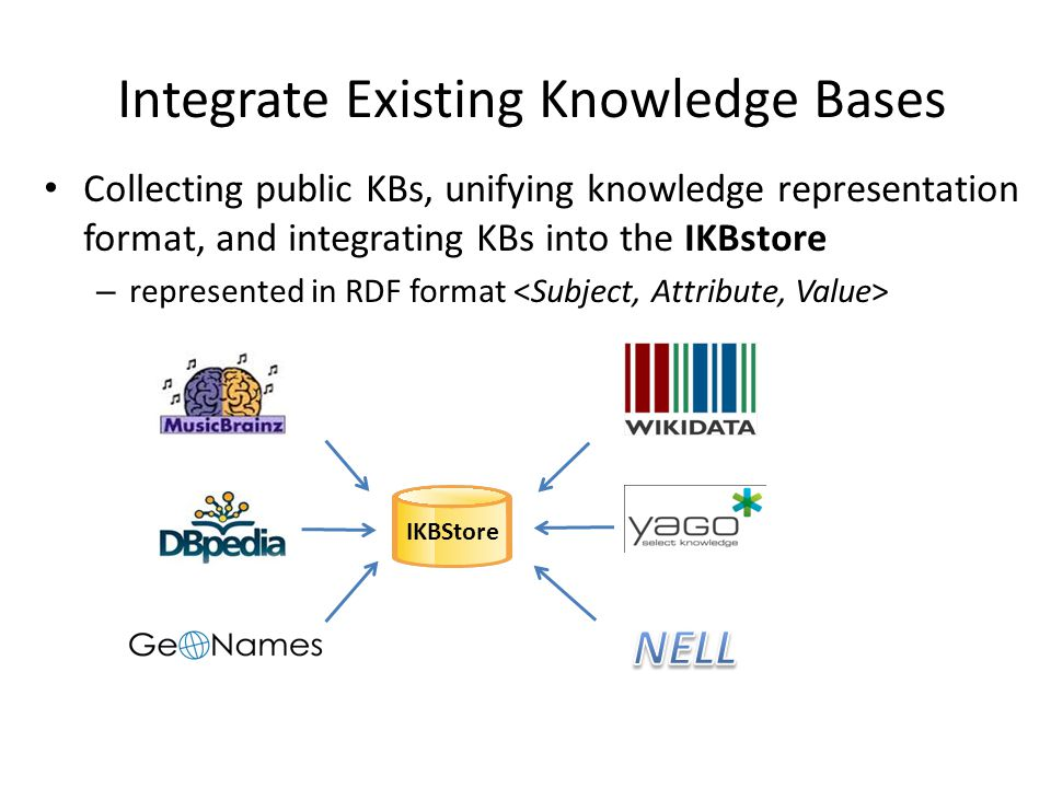 Integrate Existing Knowledge Bases
