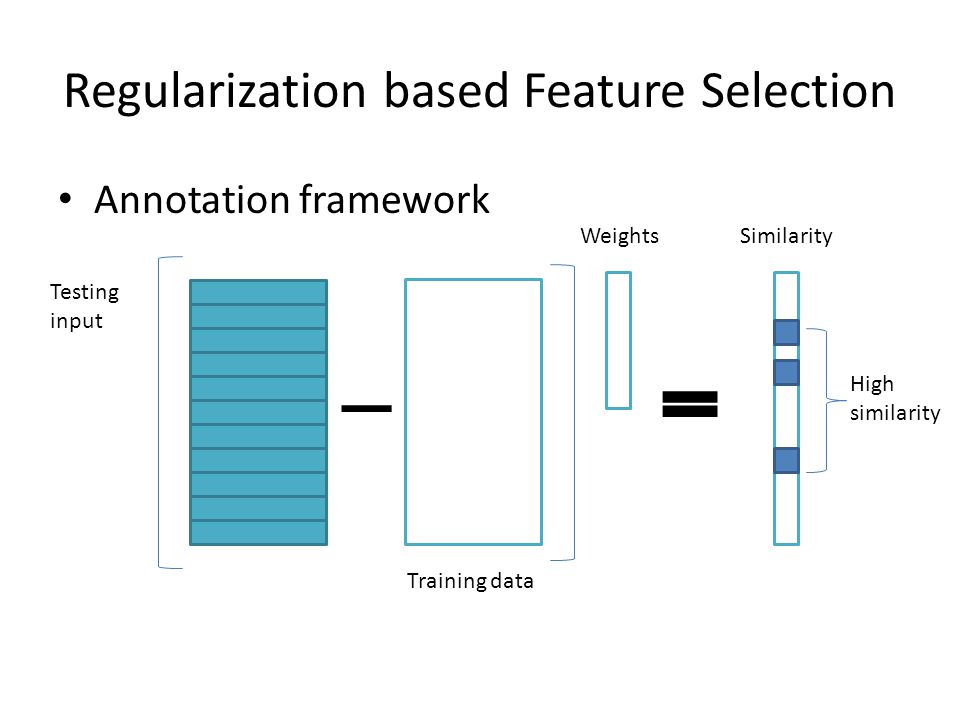 Regularization based Feature Selection