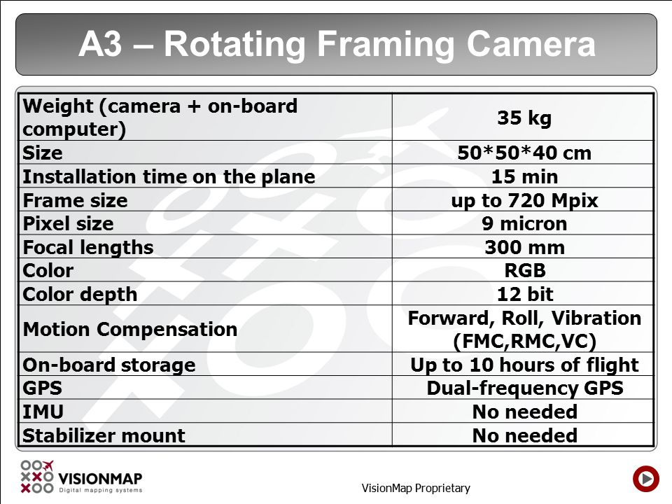 A3 – Rotating Framing Camera
