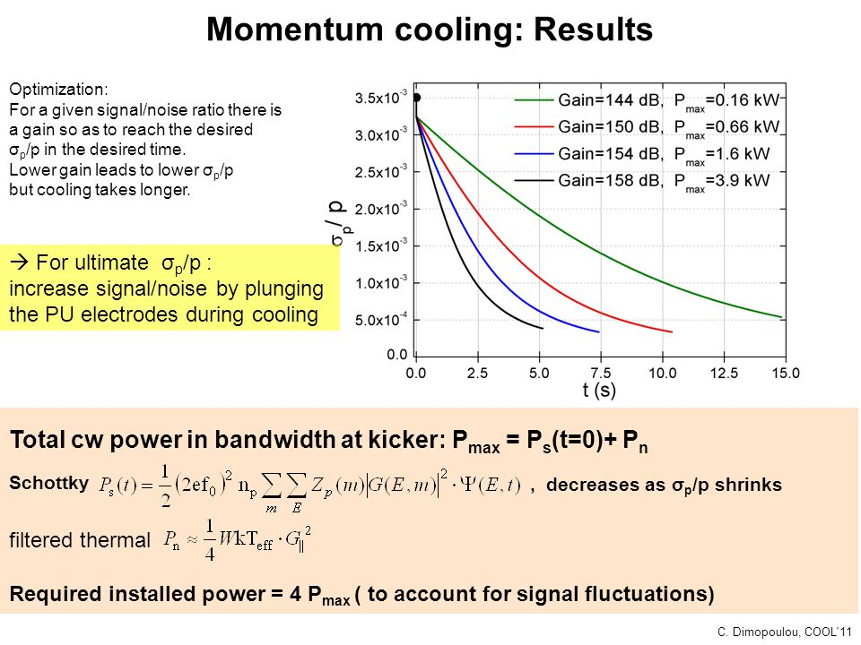 Momentum cooling: Results