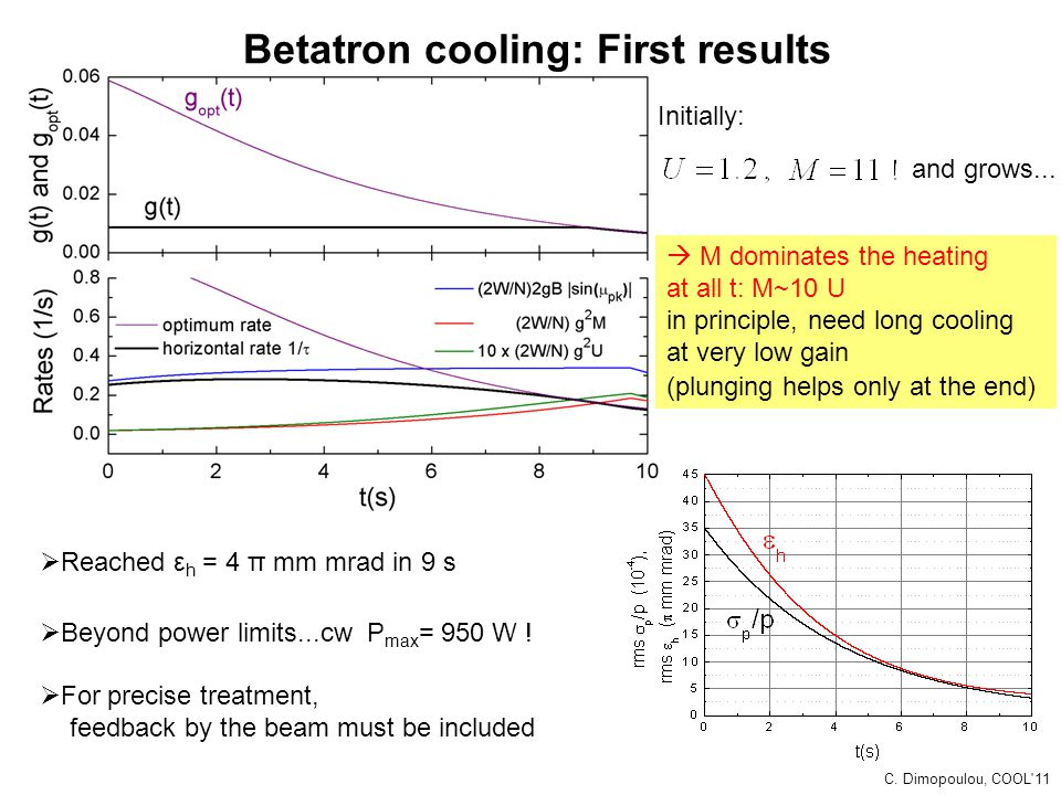 Betatron cooling: First results