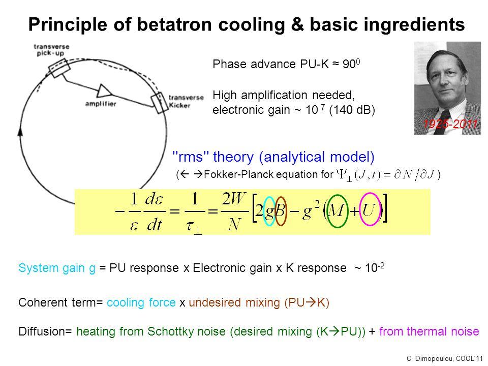 Principle of betatron cooling & basic ingredients