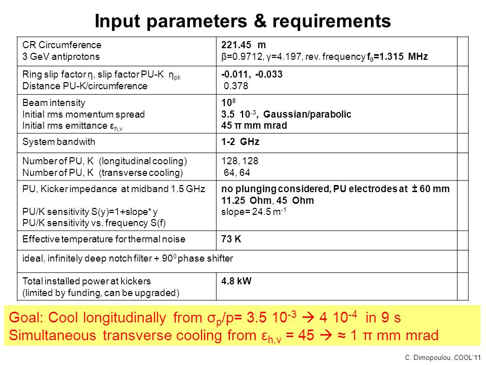 Input parameters & requirements