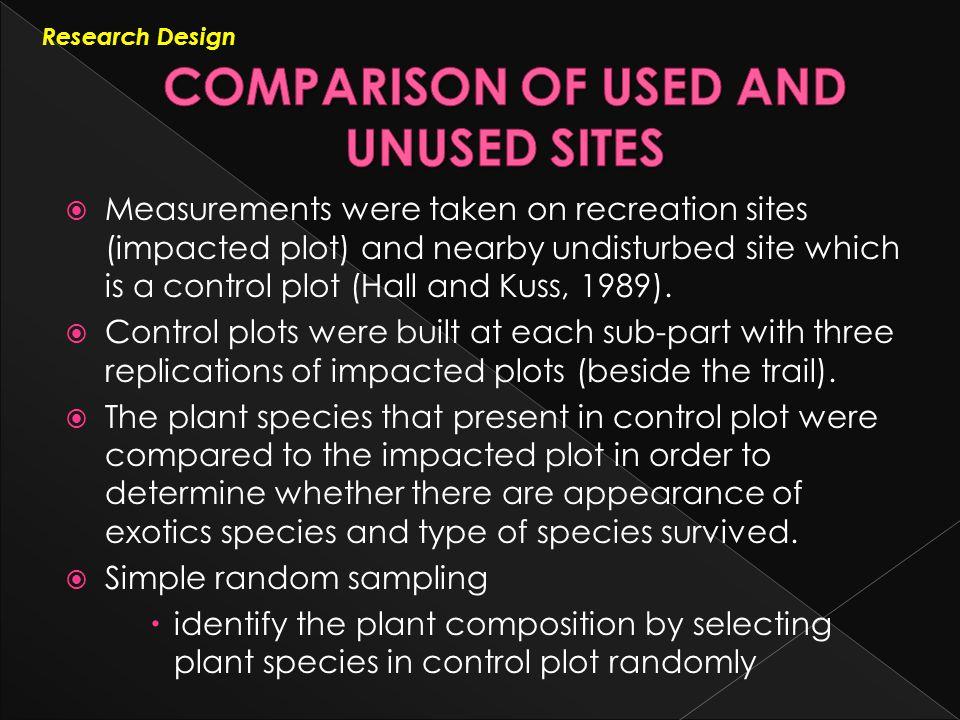 COMPARISON OF USED AND UNUSED SITES