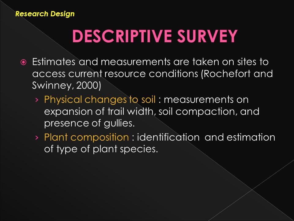 Research Design DESCRIPTIVE SURVEY.