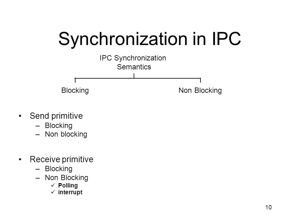 Synchronization in IPC