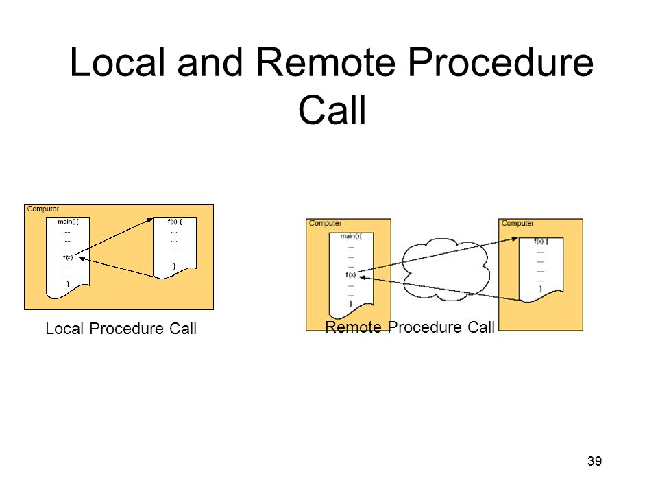 Local and Remote Procedure Call