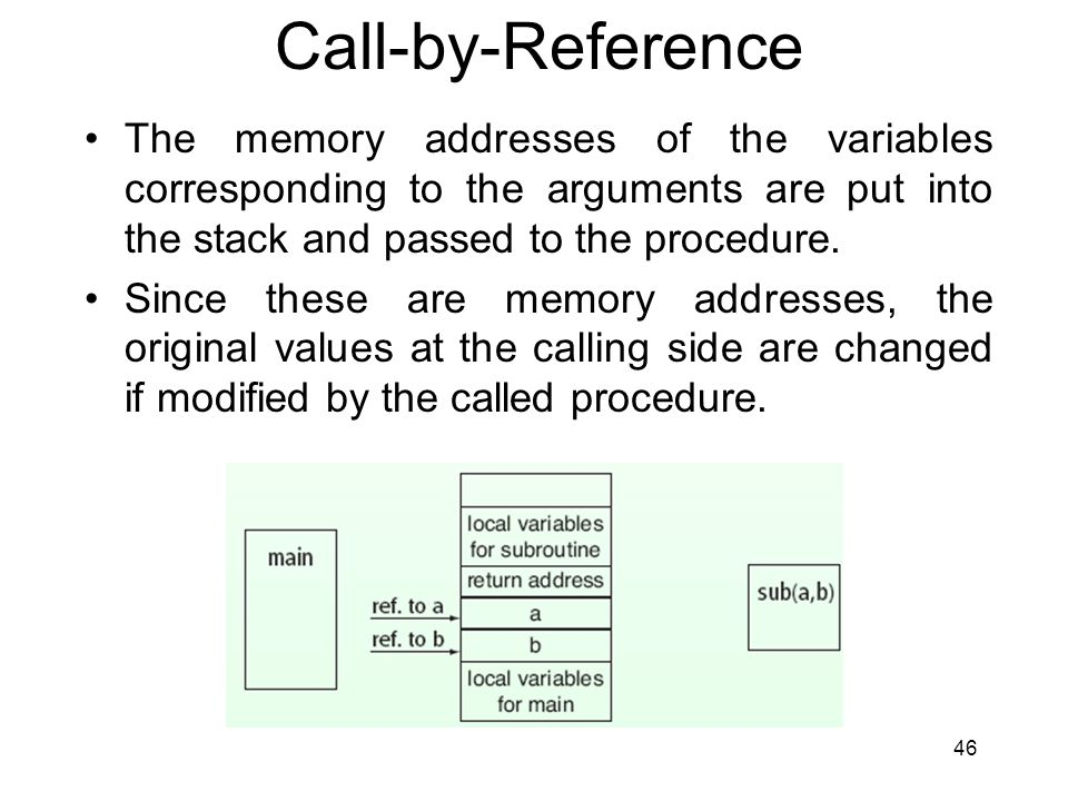 Call-by-Reference The memory addresses of the variables corresponding to the arguments are put into the stack and passed to the procedure.