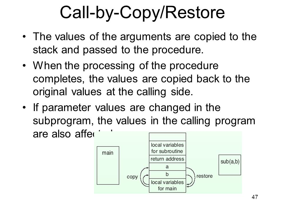 Call-by-Copy/Restore