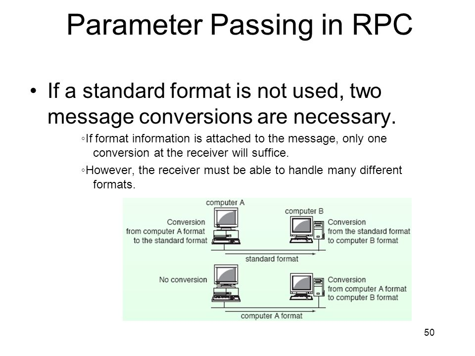 Parameter Passing in RPC