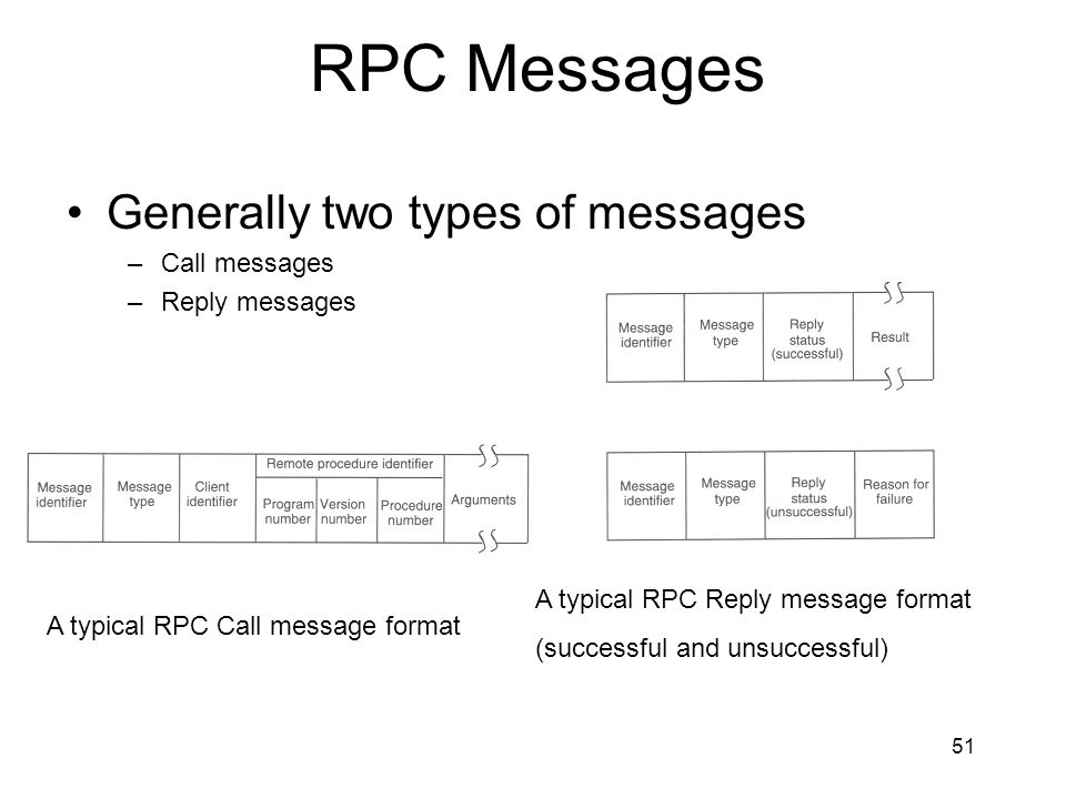 RPC Messages Generally two types of messages Call messages
