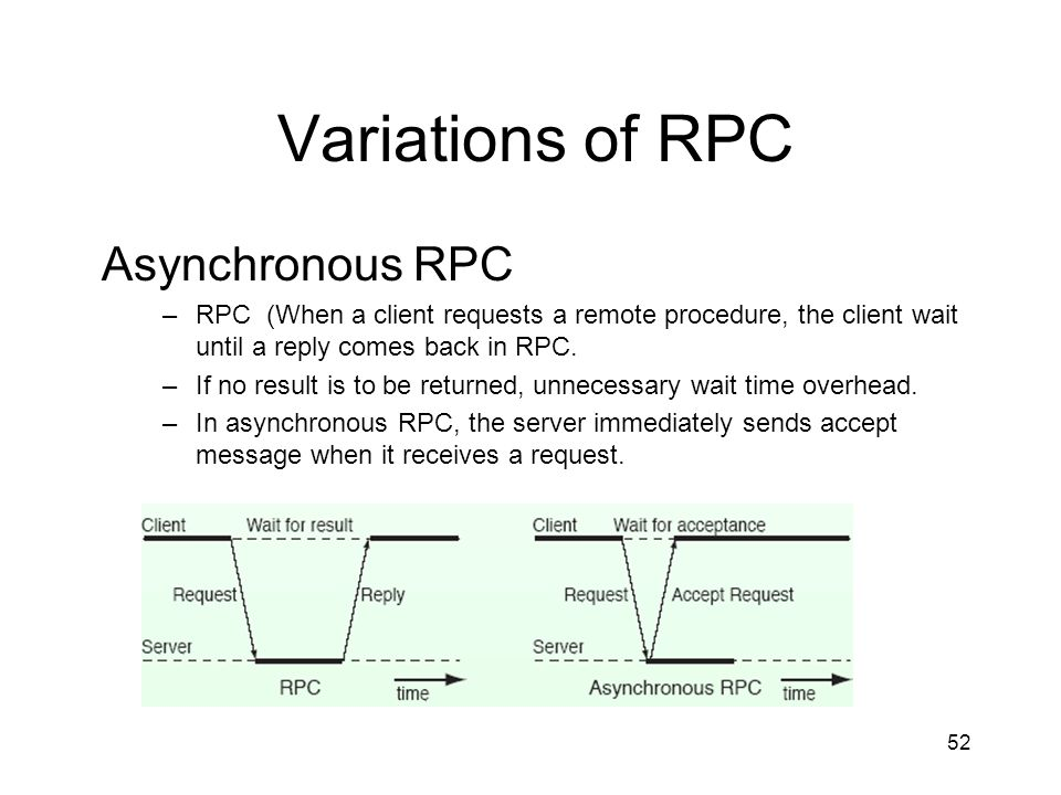 Variations of RPC Asynchronous RPC