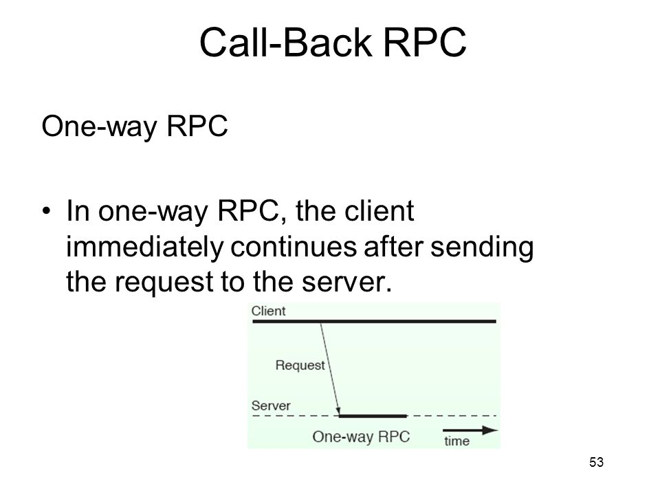 Call-Back RPC One-way RPC