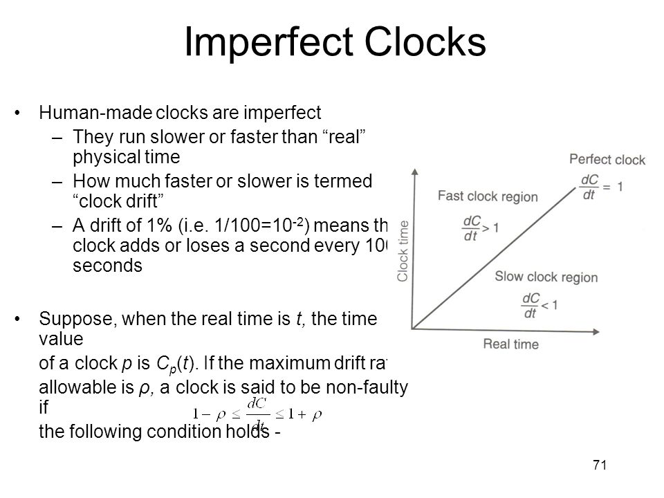 Imperfect Clocks Human-made clocks are imperfect