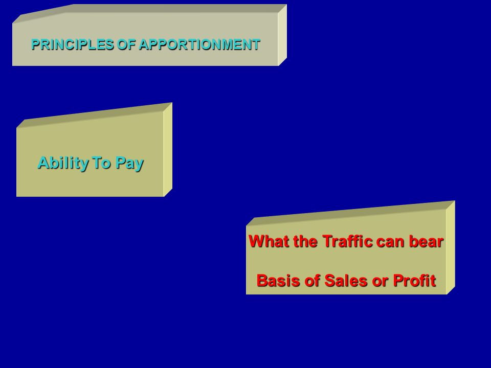 Ability To Pay What the Traffic can bear Basis of Sales or Profit