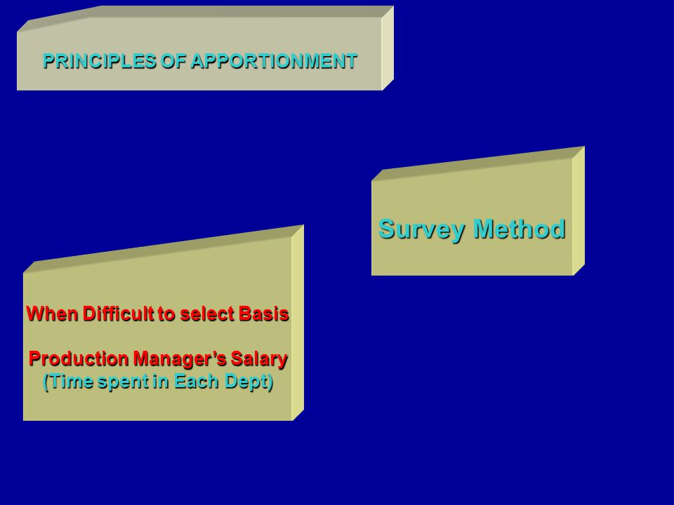 Survey Method PRINCIPLES OF APPORTIONMENT