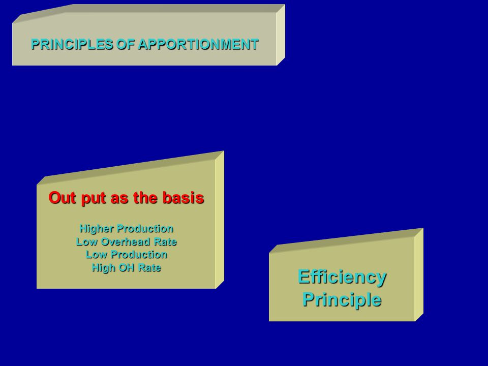 PRINCIPLES OF APPORTIONMENT