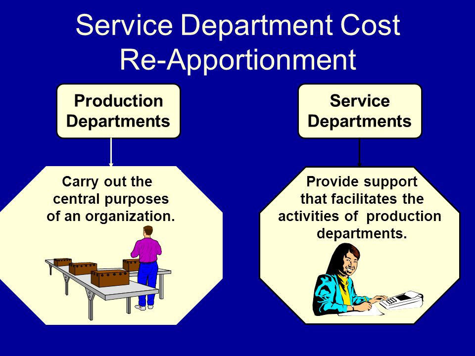 Service Department Cost Re-Apportionment