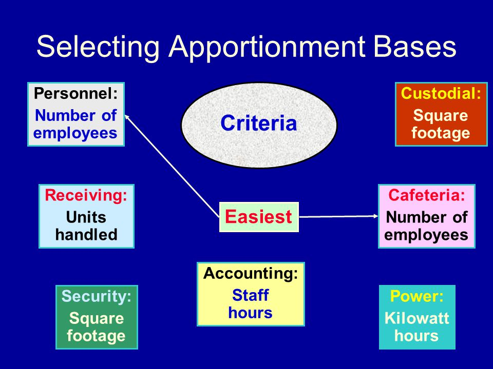 Selecting Apportionment Bases