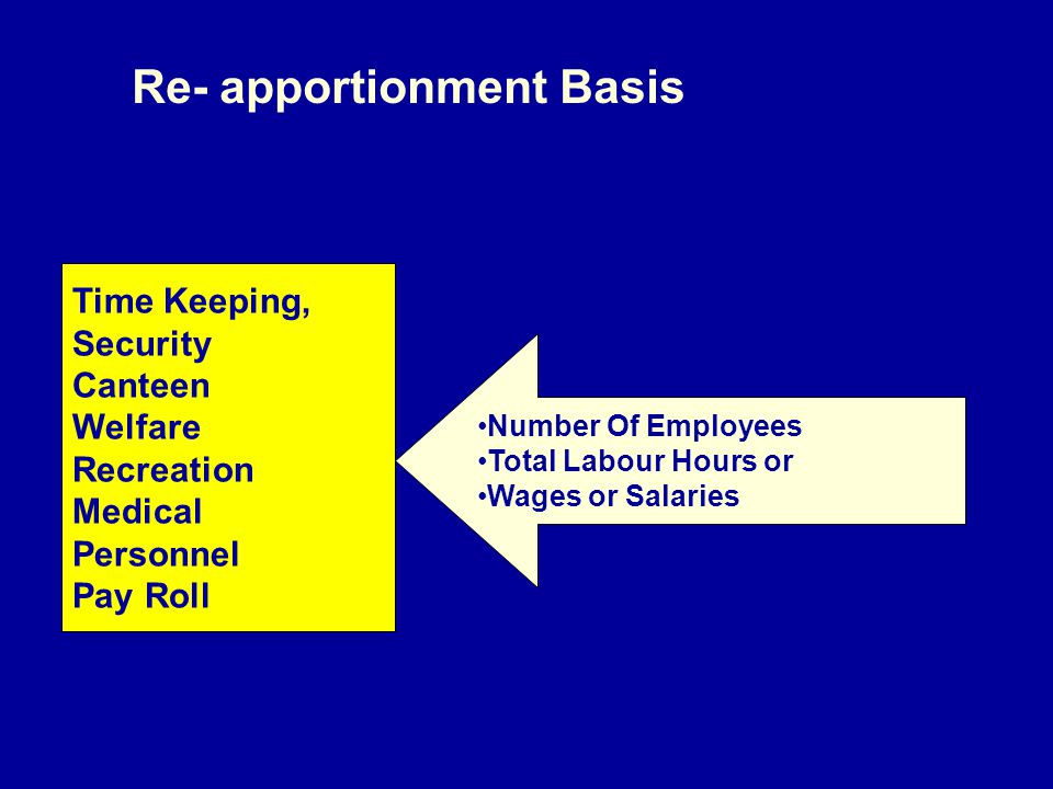 Re- apportionment Basis