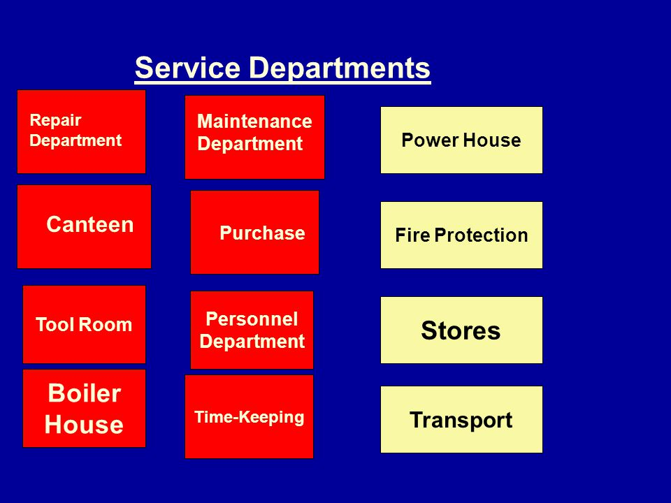 Service Departments Stores Boiler House Canteen Transport Maintenance