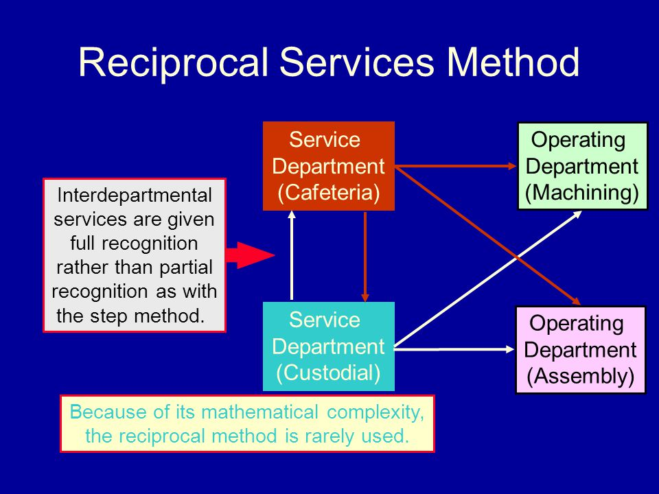 Reciprocal Services Method