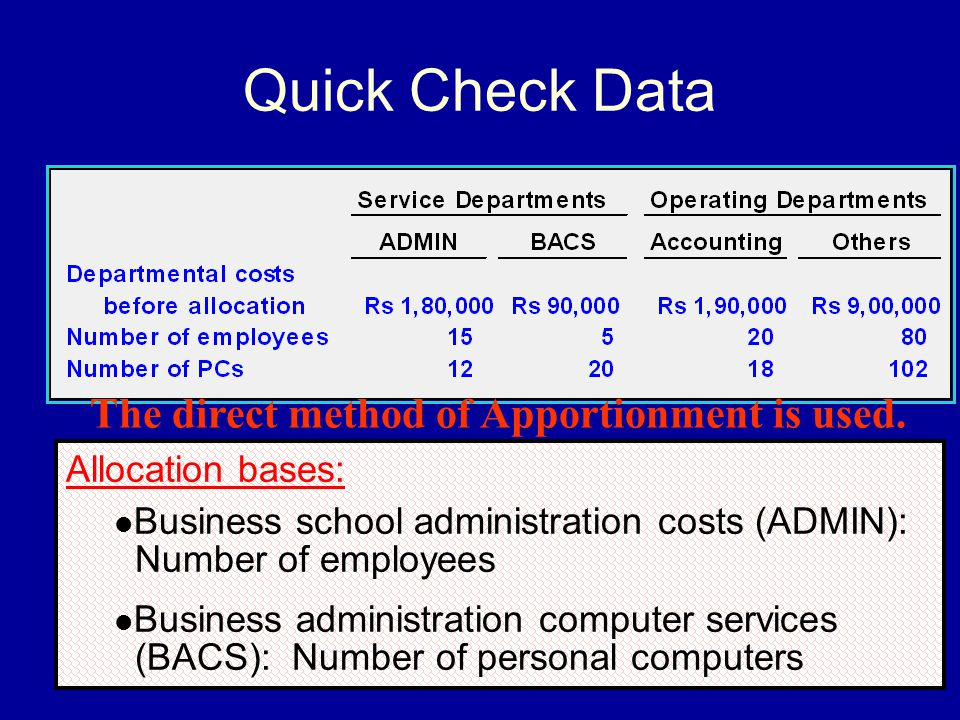 Quick Check Data The direct method of Apportionment is used.