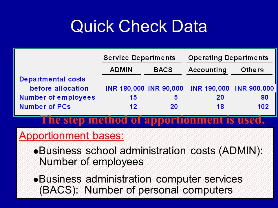 Quick Check Data The step method of apportionment is used.