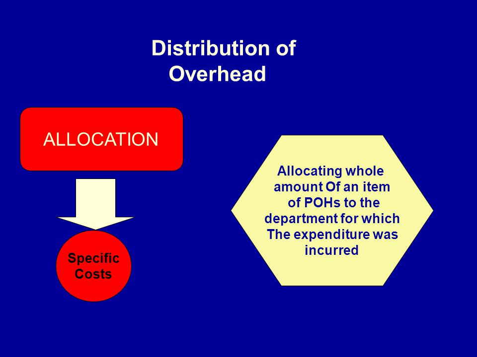 Distribution of Overhead ALLOCATION Allocating whole amount Of an item