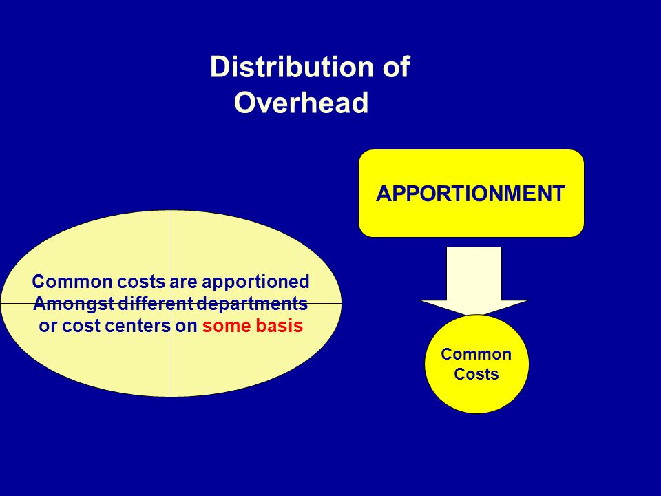 Distribution of Overhead APPORTIONMENT Common costs are apportioned
