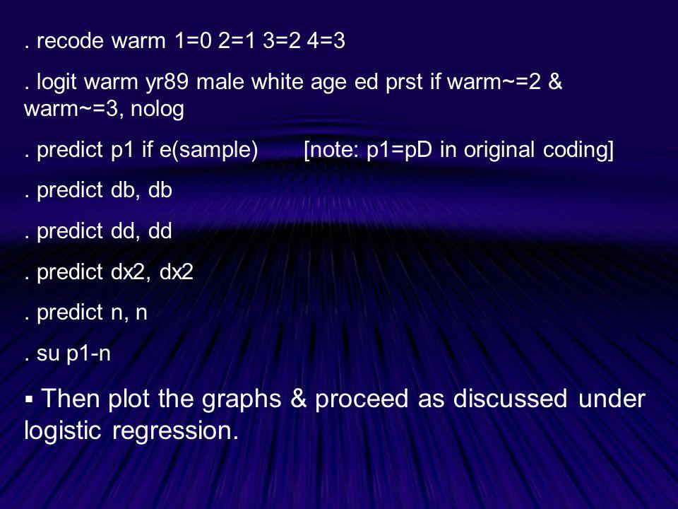 . recode warm 1=0 2=1 3=2 4=3 . logit warm yr89 male white age ed prst if warm~=2 & warm~=3, nolog.