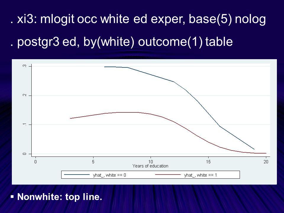. xi3: mlogit occ white ed exper, base(5) nolog