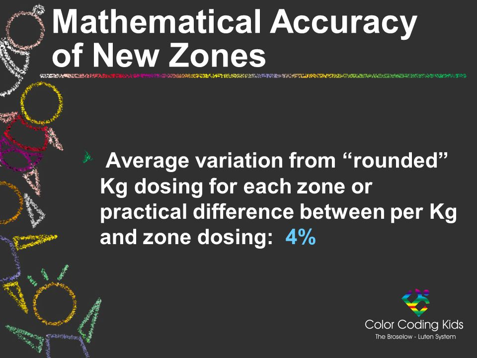 Mathematical Accuracy of New Zones