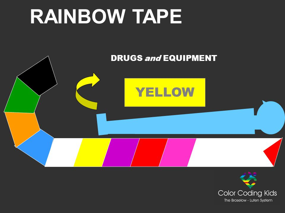 RAINBOW TAPE DRUGS and EQUIPMENT YELLOW
