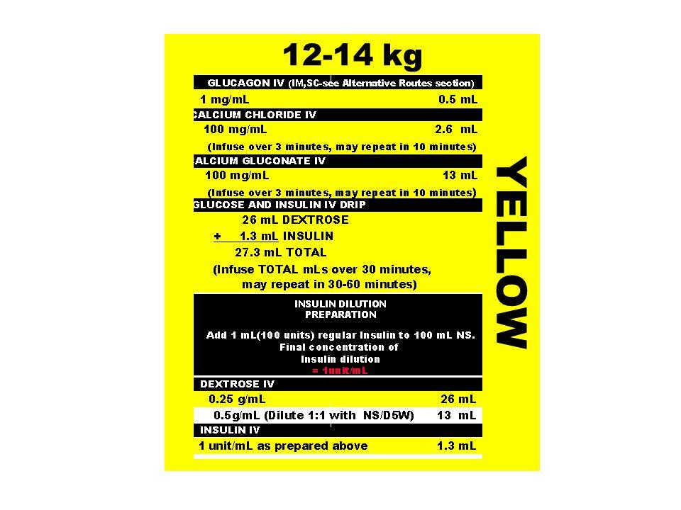 12-14 kg YELLOW